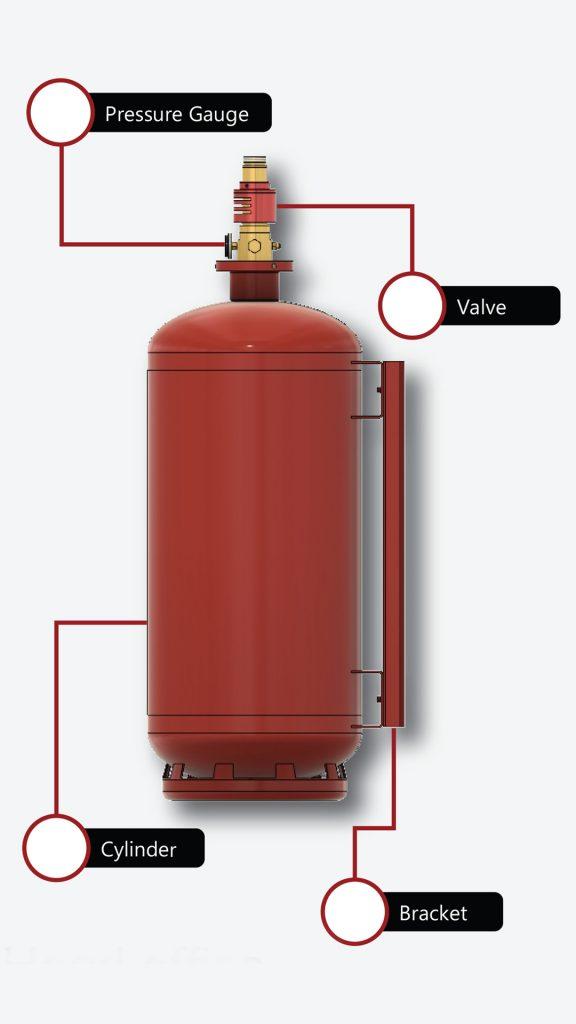 Eckoshield® 227ea HFC227ea Fire Suppression System